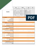 Emic2016 Liste Partenaires Et Champs Prioritaires
