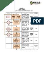 Anexo 5 - Flujograma Proceso Viabilidad SGR