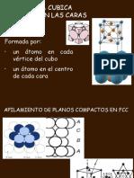 Estructuras Cristalinas (FCC)