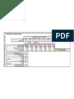 Simulation Practice (Penny).xlsx