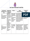 gilchrist professional growth plan