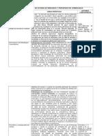 Cuadro Sinóptico de Estudio de Mercados y Presupuestos Comerciales