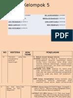 TUGAS GCG LAPORAN BSM- KELOMPOK 5.pptx