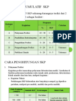 Perhitungan SKP & Cth Log Book
