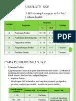 Perhitungan SKP & Cth Log Book