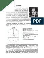 The Egg Diagram,pdf.pdf