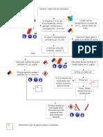 Diagrama de Flujo Practica 2