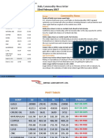 Ripples Advisory Daily Commodity Report 22-Feb 2017