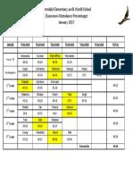 january 2017 top classes