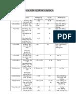 dosis pediatricas.pdf