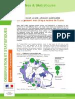 Logements Sociaux à La Réunion en 2016