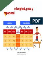 sistema-métrico-decimal-lámina.pdf