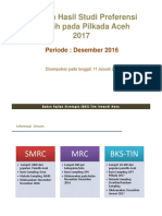 Laporan Hasil Studi Preferensi Pemilih pada Pilkada Aceh (Januari 2017).pdf