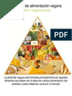 Pirámide de alimentación vegana