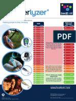 Carbon Monoxide Chart.pdf