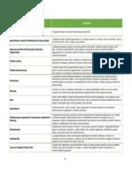 Metodi Didattici Descrizione
