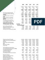 Valuation of airthread april 2012.xlsx