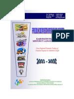 PDRB Pasaman 2003-2008