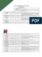 empresas_condenadas_por_practicas_antisindicales.pdf