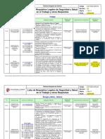 Matriz de Requisitos Legales de Seguridad y Salud en El Trabajo