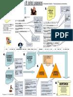 Fluxograma_Organograma_-_Proc._COMUM_ORD.pdf