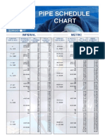 Pipe Schedules Chart Imperial and Metric HFT50-WEB-P.pdf