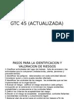 Guia practica para poner en marcha la GTC 45 2012