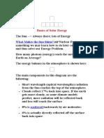 Basics of Solar Energy