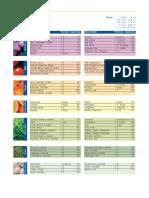 CA Food Chart F1