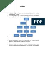 Tarea 6 Resuelta Administracion 1 Universidad Galileo