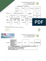 Programa Consultoria de Procesos