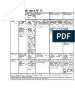Dimensionar el marco estratégico en los procesos logisticos