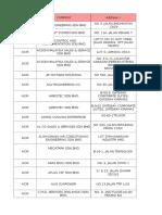 Company List by Programme 2015-2016-1