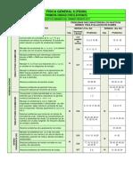 Objetivos Minimos Oscilaciones i 2017