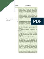 Diferencias de Las Corrientes Filosóficas