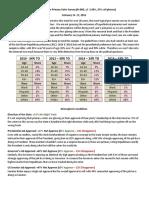 FL GOV AIF Poll 2/22/17