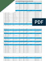 2-FORMAT DAFTAR MELENGKAPI BERKAS.pdf