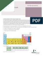 tch_icpmsthirtyminuteguide.pdf