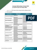 Pengumuman Rekrutmen Umum PLN Tingkat S1/D-IV dan D-III Tahun 2017