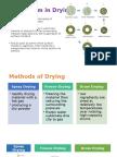 Mechanism in Drying.pptx