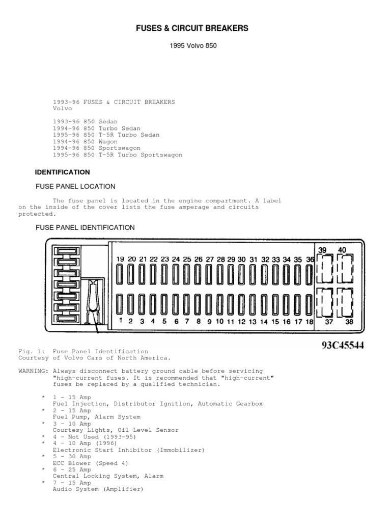 fuse box location 1994 volvo wiring diagramfuse box location 1994 volvo