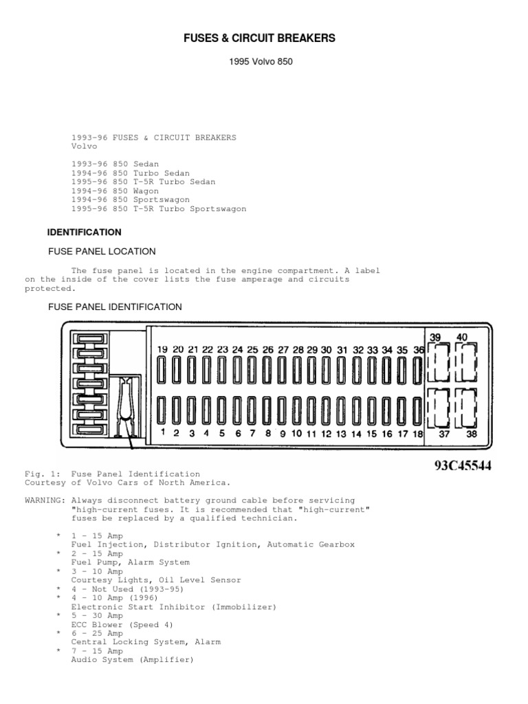 Fuse Box 1996 Volvo 850 Worksheet And Wiring Diagram 2003 Wagon Fuses Circuit Breakers Pdf Headlamp Car Body Styles Rh Scribd Com 240 Dl