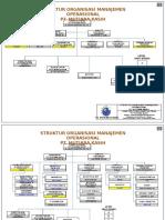 Struktur Organisasi - Dengan Nama
