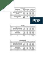 Tabel A4.pdf
