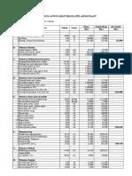 Rencana Anggaran Biaya Pelaksanaan2
