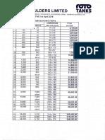 Roto Tank Current Price List 2016