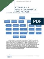 Tema 4. Propiedades, Diagrama de Fases y Tratamientos de Metales