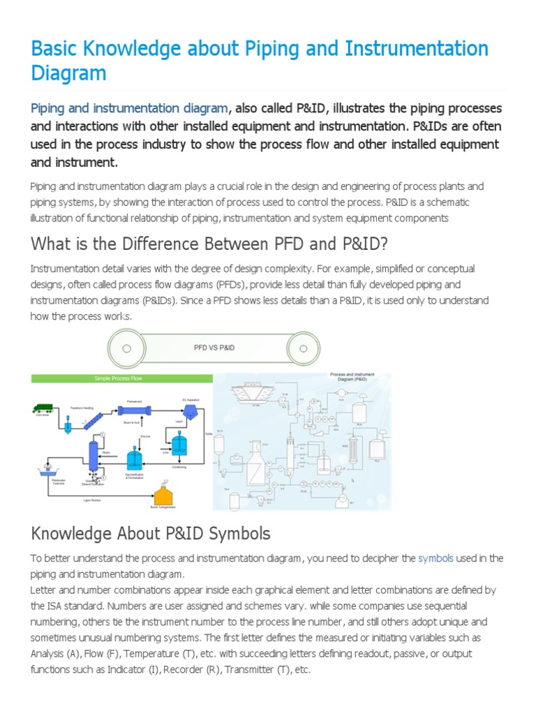 Pid An Insight Into Oil Refinery Instrumentation Systems Piping Line Diagram Symbols Engineering
