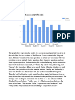 post-assessment graph and analysis