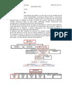 Método de Elemento Finito Doc. Exposición